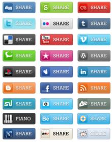 Social Media Relationship Rules
